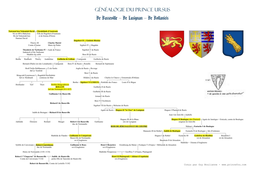La généalogie du prince Jarl Alé de Basseville, descendant de Thierry IV de Narbonne, Dagobert II et Guilhelm de Gellone.